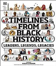 جدول زمانی از تاریخ سیاه: رهبران ، افسانه ها ، میراث ها