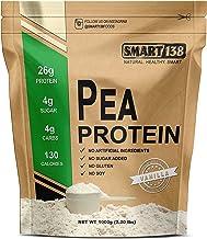 Smart138 Vanilla Pea Protein, Ultra-Fine Powder, Vegan, Gluten-Free, Soy-Free, Dairy-Free, Non-GMO, USA/Canada, Keto (Low ...