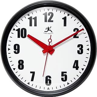 Infinity Instruments Wall Clock, Impact