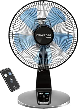 Rowenta VU2660 Turbo Silence Fan, Table Fan, Portable Fan, 5 Speed Fan with Remote Control