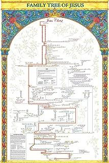 Family Tree Poster (Jesus' Family Tree)