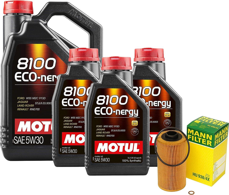 Max 58% OFF Newparts 8L 8100 ECO-NERGY 5W30 Filter E32 Kit Change Classic Motor Oil
