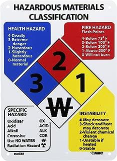 NMC HMC8R Hazardous Materials Classification Sign, 8