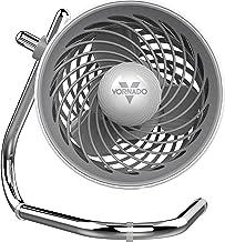 Vornado 71801 Pivot Personal Air Circulator, Ice White