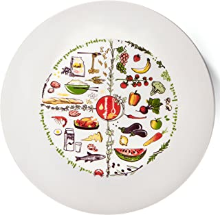 OnPlate – Healthy Eating Plate – Diet Plate For Portion Control – Eat More Healthy Food – Control Your Portion Size – Make Losing Weight Faster And Easier