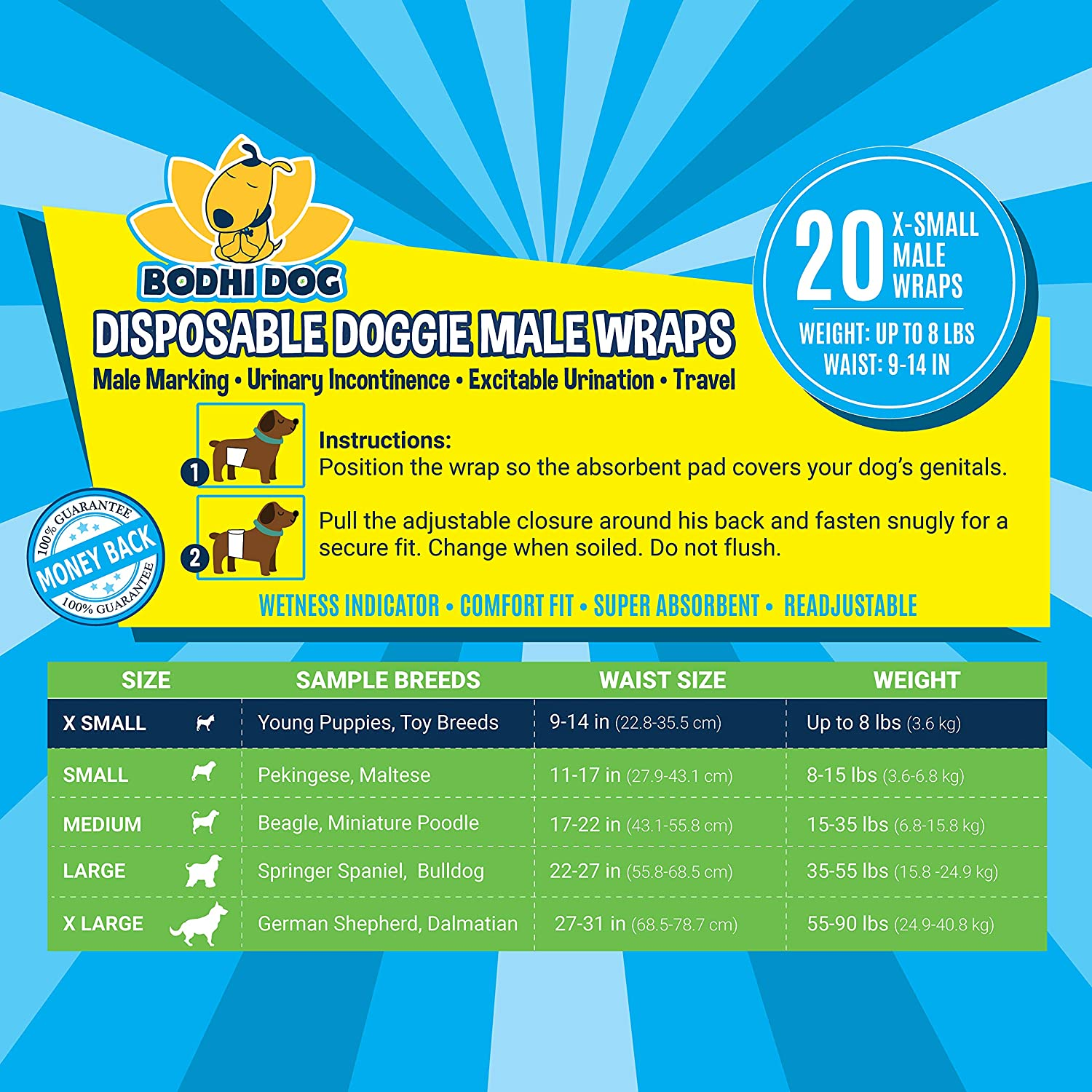 Disposable Dog Male Wraps 20 Premium Quality Adjustable Pet Diapers with Moisture Control and Wetness Indicator 20 Count Extra-Small Size