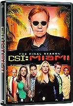 CSI: Miami The Final Season