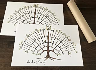 Best family tree posters Reviews