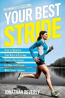 Best natural running form Reviews