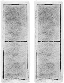 Imagitarium Replacement Carbon D Filter Cartridges, Pack of 2