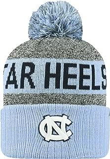 unc basketball hats