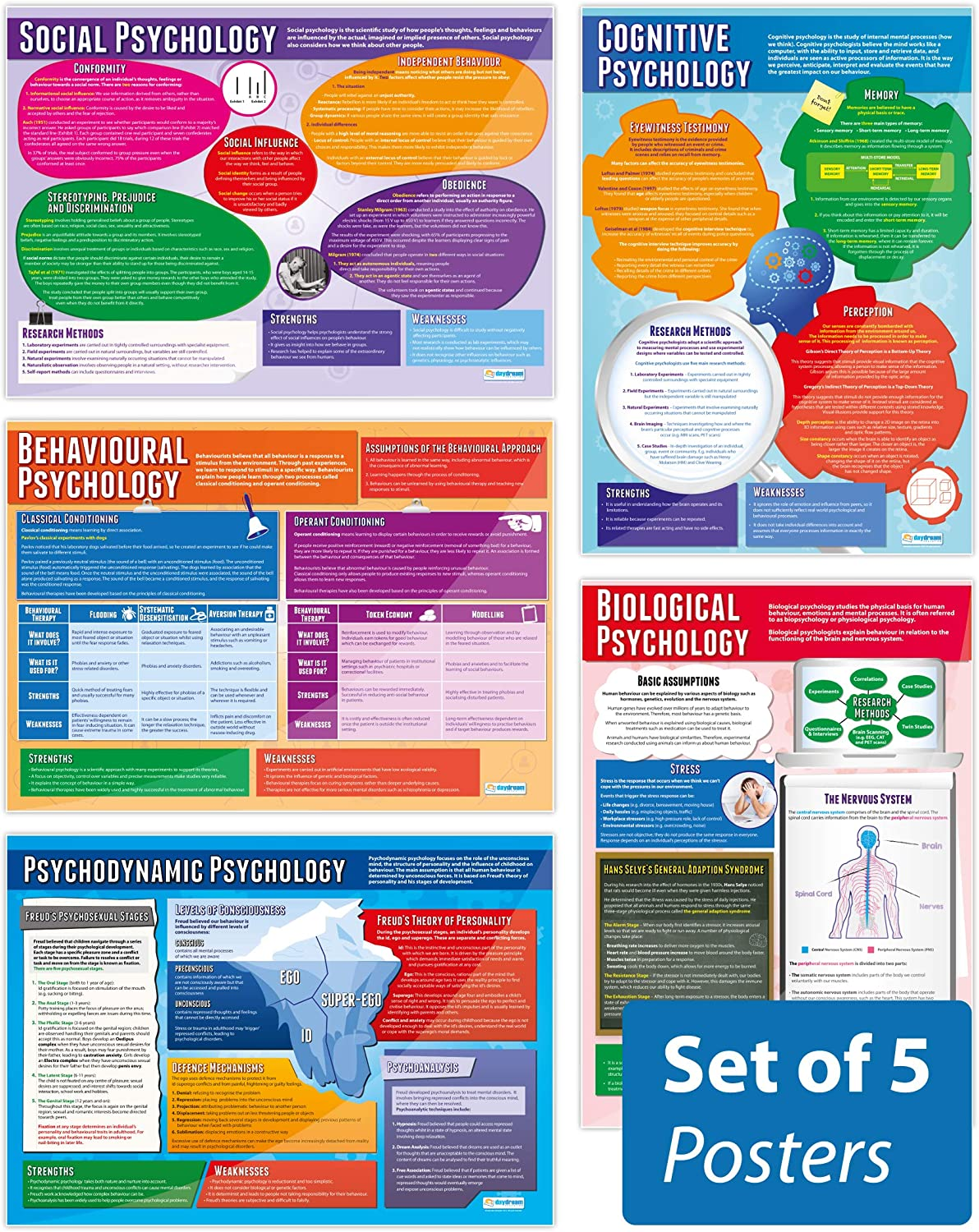 Psychological Approaches Posters - of Psychology 5 Same day Safety and trust shipping Set