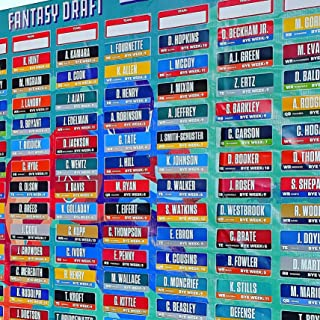2019 Fantasy Football Draft Board Kit with Over 400 Player Labels Alphabetized by Position Includes Yellow Penalty Flag and Loser Sash