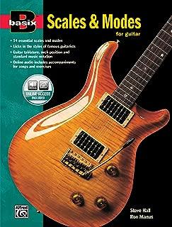 strange guitar scales