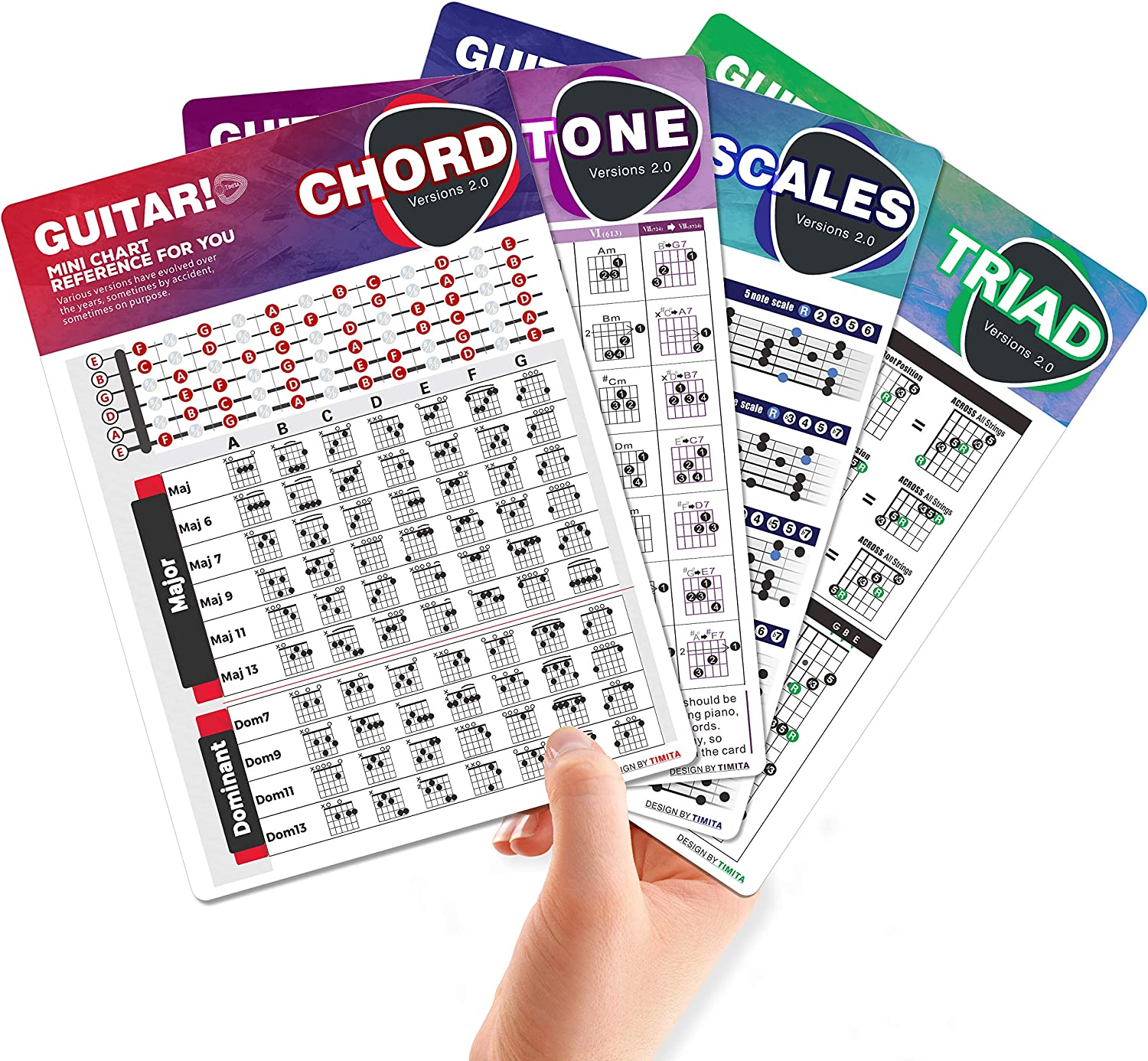 Safety and trust Guitar Chord Chart of Popular R Chords Tune Scales Complete Free Shipping Triads