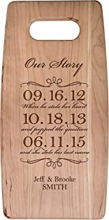 LifeSong Milestones Personalized Cherry Cutting Board Our Story When he Stole her Heart and Popped The.Wedding Ideas for Him, Her, Couples Established Dates to Remember 7