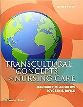 concept media nursing