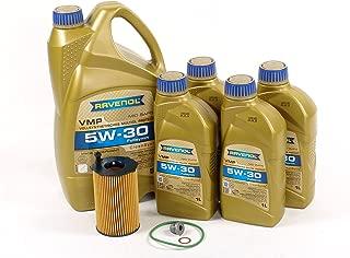 Best 996 oil change Reviews