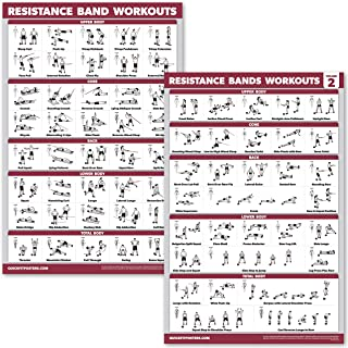 Best resistance band chart Reviews