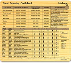 Meat Smoking Magnet - Smoke Seasoning Chart - Cookbook 4 Grill - Flavor Profile - Best Wood BBQ Chunks Chips 4 Grilling