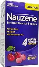 Best nauzene upset stomach relief for nausea Reviews