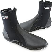 sailing wet shoes