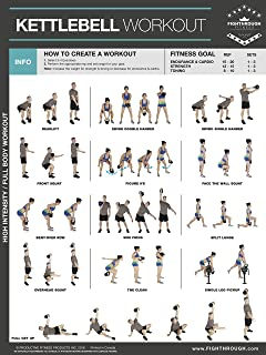 """Kettlebell Workout Fitness Poster Laminated - Strength & Cardio Exercise Training Chart - Core - Chest - Legs - Shoulders & Back - Kettlebell Poster - Size 18""""x24"""