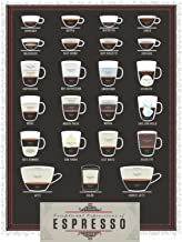 Pop Chart Lab Poster Exceptional Expressions of Espresso Coffee (18 x 24 inches)