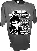 charlie sheens winning