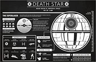 Inked and Screened Death Star Infographic Screen Print, 11 x 17, Chalkboard