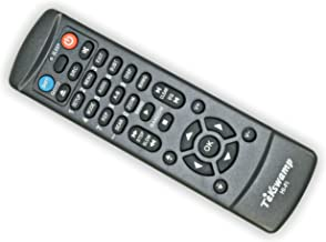 TeKswamp Remote Control for Magnavox NB820UD Replacement