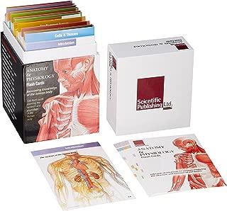 Best mcgraw human anatomy Reviews