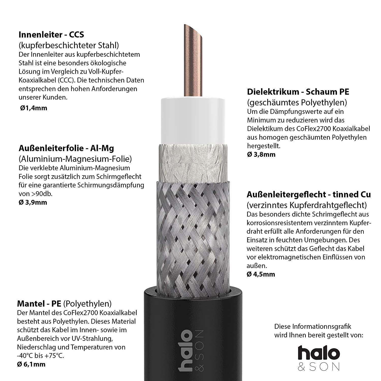 Halo-Son   CoFlex2700   Cable alargador de Antena-LTE-4G..   SUPER LOW LOSS   OUTDOOR   para Aplicaciones exigentes   [Macho a Hembra SMA Male - SMA ...
