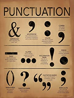 Popular Punctuation Typography Poster - Writing and Grammar. Fine Art Paper, Laminated, or Framed. Multiple Sizes Available for Home, Office, or School.