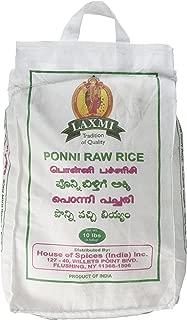 raw rice price