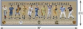 History of American Baseball Poster - 11 3/4