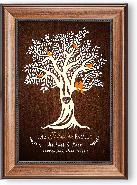 AT ARTWORK Family Tree Personalized Arts Framed Gift 税込 贈答 Mem
