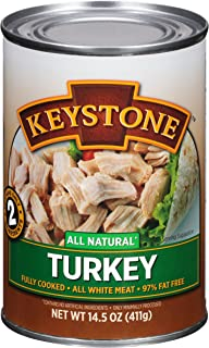 Best turkey in a can Reviews