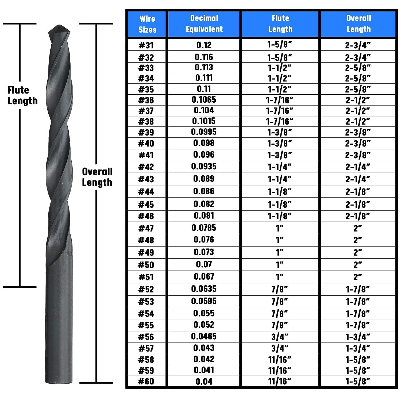 12 pezzi serie DWDN Drill America #1 Punta per trapano in acciaio ad alta velocit/à