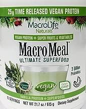 Best macro meal protein powder Reviews
