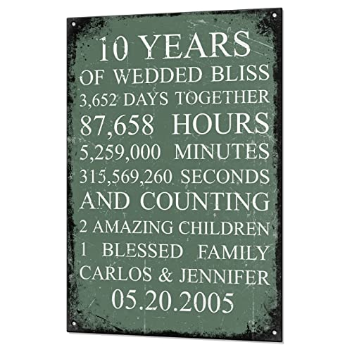 10 Years Wedding Anniversary Gifts Amazon