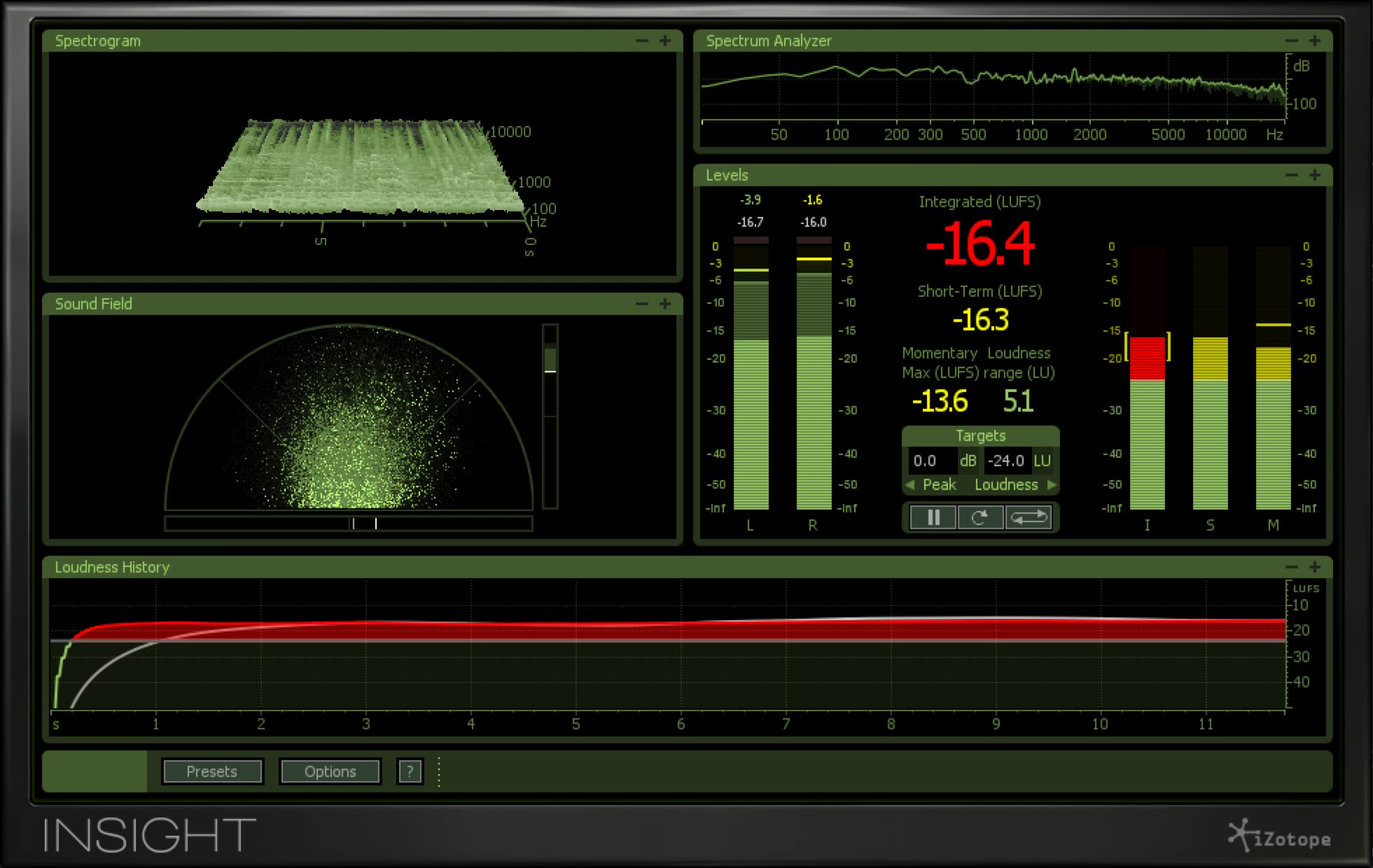 Insight: Analysis and Special Brand Cheap Sale Venue price Metering Plug-in Co Online iZotope Inc.