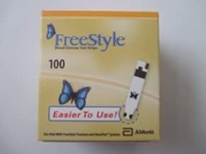freestyle insulinx code