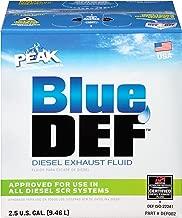 PEAK BlueDEF Diesel Exhaust Fluid, 2.5 U.S. Gallon
