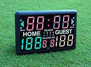 Best football scoreboard cost Reviews
