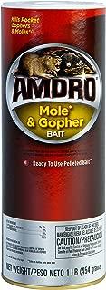 AMDRO Mole & Gopher Bait, 1 lb.