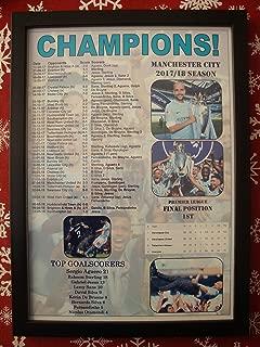 Sports Prints UK Manchester City 2018 Premier League champions - framed print