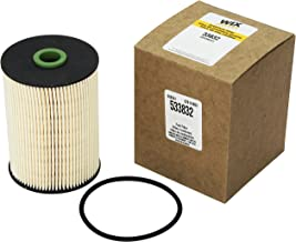 WIX Filters - 33832 Cartridge Fuel Metal Canister, Pack of 1
