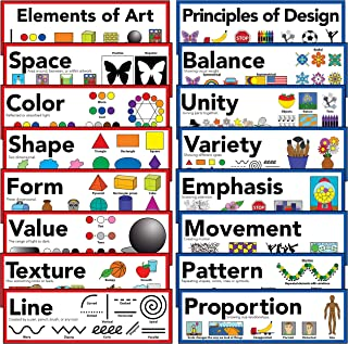 Elements of Art & Principles of Design Art Poster 5