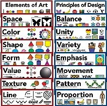 Elements of Art & Principles of Design Art Poster 5